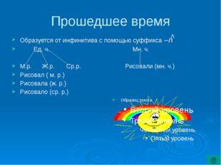 Чтобы определить спряжение выясни □ □ ′ 2 спр. -ишь -ит -им -ите -ат(ят) 1 с