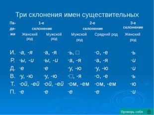 Три склонения имен существительных Проверь себя Па- де- жи 1-е склонение 2-е