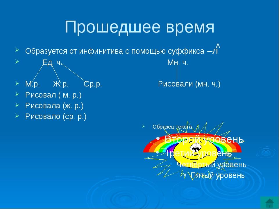 Чтобы определить спряжение выясни □ □ ′ 2 спр. -ишь -ит -им -ите -ат(ят) 1 с...