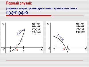 Первый случай: (первая и вторая производные имеют одинаковые знаки f'(x)*f''(