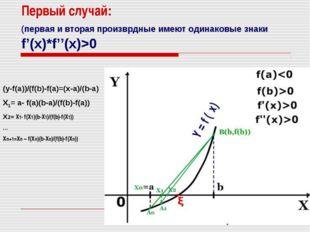 Первый случай: (первая и вторая произврдные имеют одинаковые знаки f'(x)*f''(