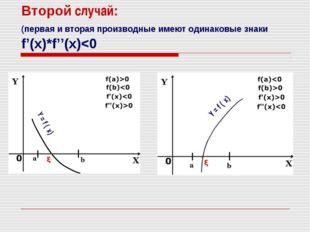 Второй случай: (первая и вторая производные имеют одинаковые знаки f'(x)*f''(x)