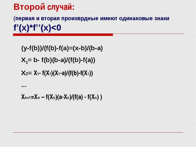 Второй случай: (первая и вторая произврдные имеют одинаковые знаки f'(x)*f''(x)