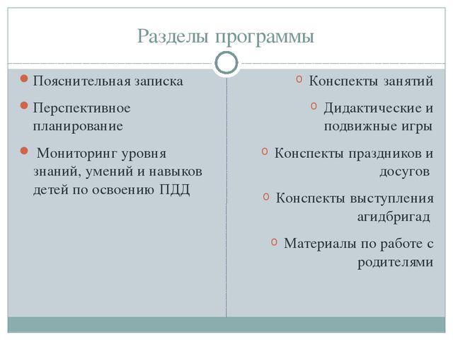 Разделы программы Пояснительная записка Перспективное планирование Мониторинг...