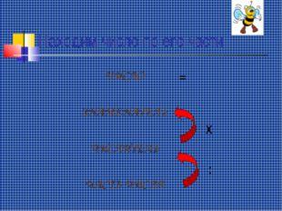 Находим число по его части ЧИСЛО ЗНАМЕНАТЕЛЬ ЧИСЛИТЕЛЬ ЧАСТЬ ЧИСЛА : х =