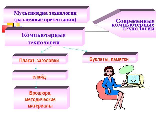 Брошюра, методические материалы Мультимедиа технологии (различные презентации...