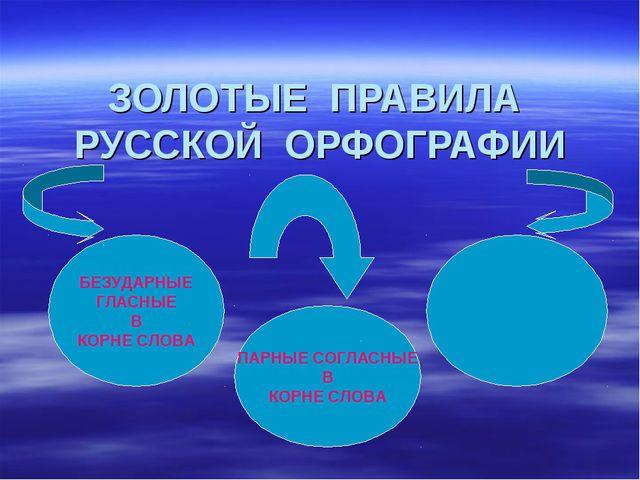 ЗОЛОТЫЕ ПРАВИЛА РУССКОЙ ОРФОГРАФИИ ПАРНЫЕ СОГЛАСНЫЕ В КОРНЕ СЛОВА БЕЗУДАРНЫЕ...
