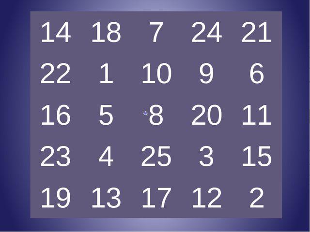 14 18 7 24 21 22 1 10 9 6 16 5 8 20 11 23 4 25 3 15 19 13 17 12 2