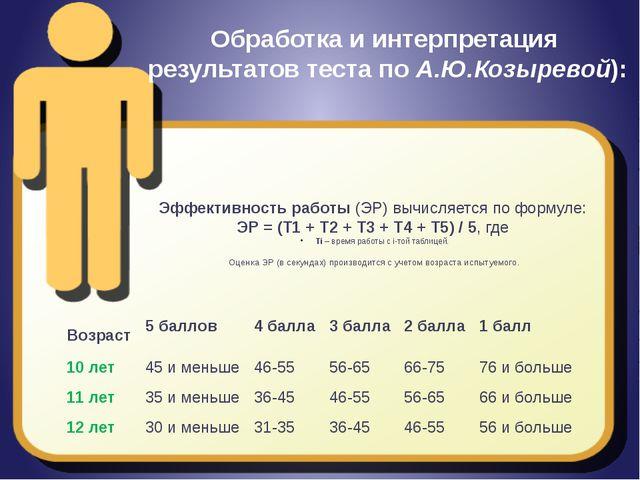 Обработка и интерпретация результатов теста по А.Ю.Козыревой): Эффективность...