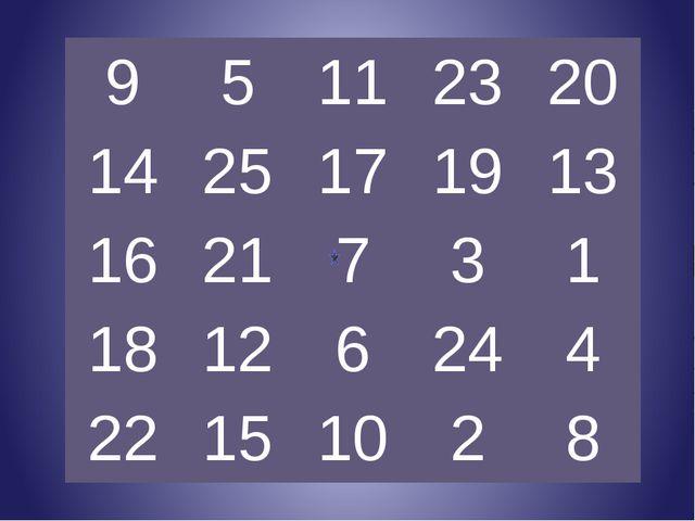 9 5 11 23 20 14 25 17 19 13 16 21 7 3 1 18 12 6 24 4 22 15 10 2 8