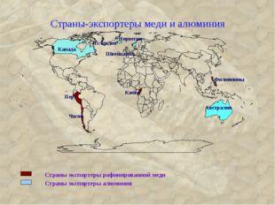 Страны-экспортеры меди и алюминия Страны экспортеры рафинированной меди Стран