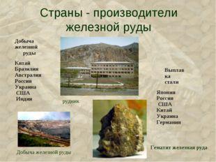 Страны - производители железной руды рудник Добыча железной руды Гематит желе