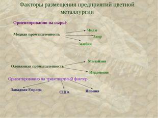 Факторы размещения предприятий цветной металлургии Ориентированно на сырьё Ор