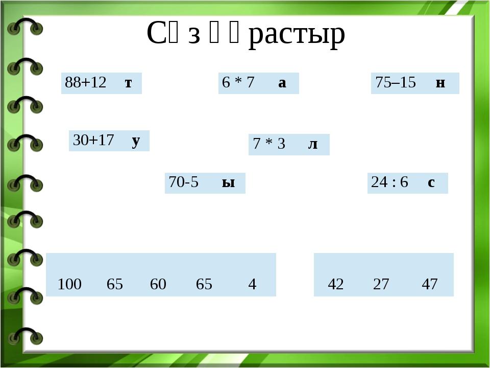 Сөз құрастыр 88+12 т 30+17 у 70-5 ы 6 * 7 а 7 * 3 л 24 : 6 с 75–15 н 100 65 6...