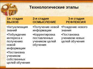 * Технологические этапы 1я- стадия ВЫЗОВ2-я стадия ОСМЫСЛЕНИЕ3-я стадия РЕФ