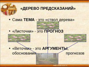 Сама ТЕМА - это «ствол дерева» «Листочки» - это ПРОГНОЗ «Веточки» - это АРГУМ