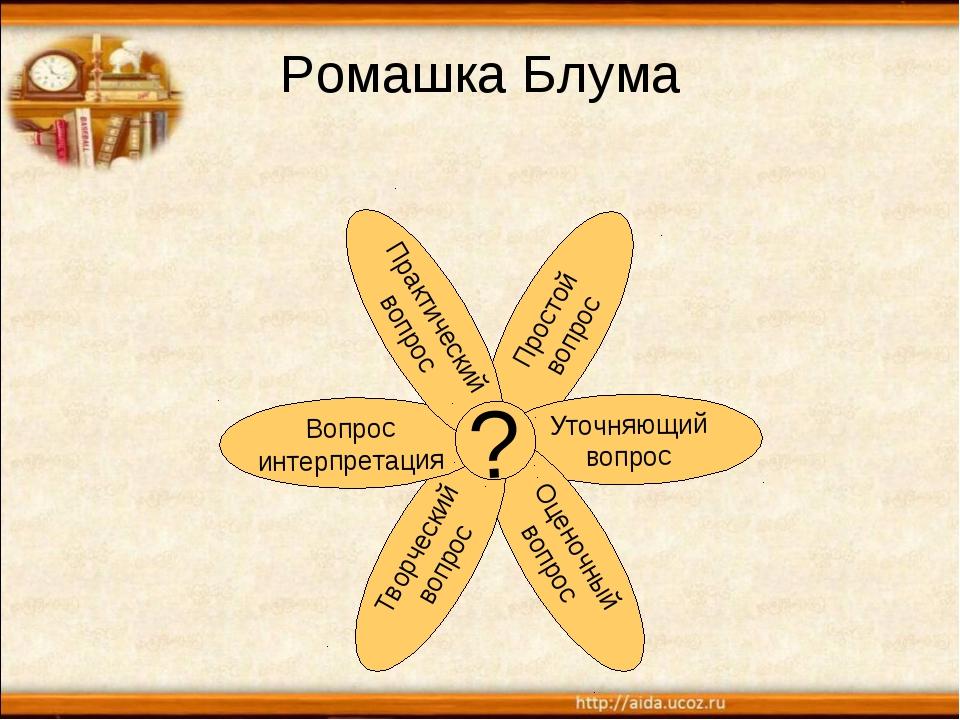 Ромашка Блума Простой вопрос Уточняющий вопрос Оценочный вопрос Творческий во...