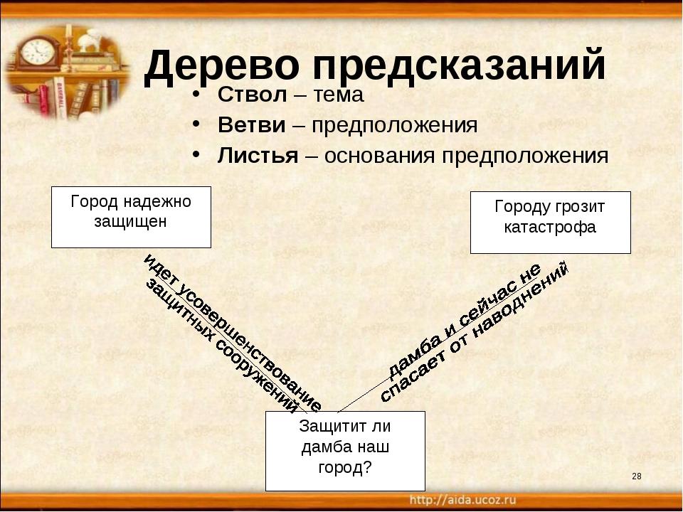 * Дерево предсказаний Ствол – тема Ветви – предположения Листья – основания п...
