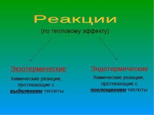 (по тепловому эффекту) Экзотермические Эндотермические Химические реакции, пр