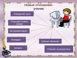 Новые отношения: ученик Определяет цель Открывает новые знания Экспериментиру