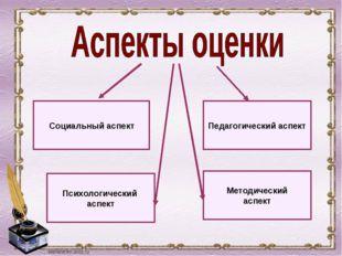 Социальный аспект Педагогический аспект Психологический аспект Методический а