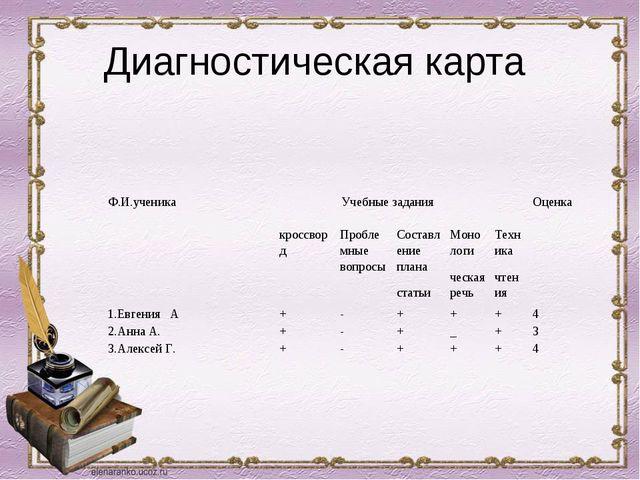 Диагностическая карта Ф.И.ученика Учебные заданияОценка кроссвордПробле...