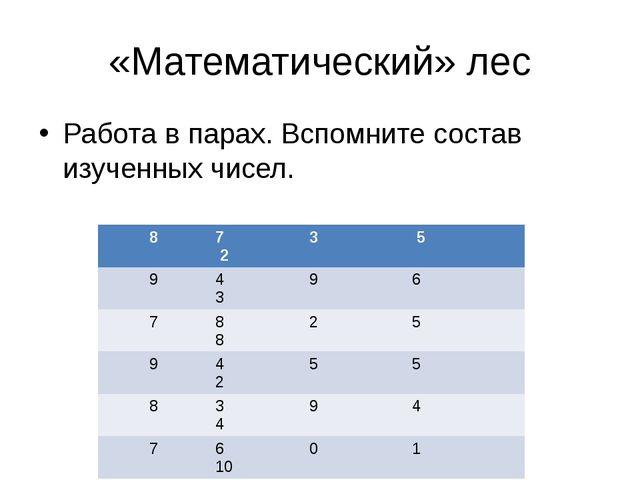 «Математический» лес Работа в парах. Вспомните состав изученных чисел. 8 7 3...