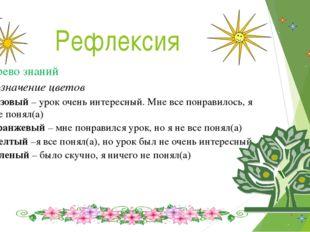 Рефлексия Дерево знаний Обозначение цветов Розовый – урок очень интересный. М