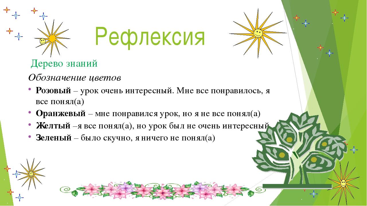 Рефлексия Дерево знаний Обозначение цветов Розовый – урок очень интересный. М...