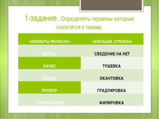 Определите средства для укладки феном ПЕНКА МУСС