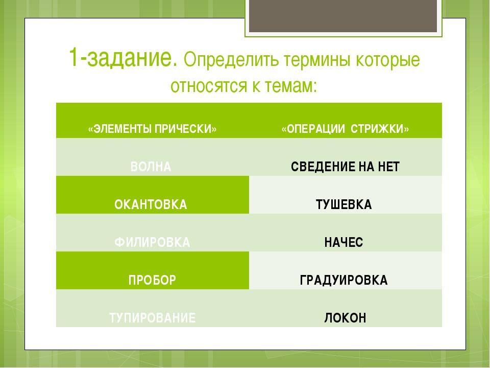 Определите средства для укладки на бигуди ПЕНКА МУСС