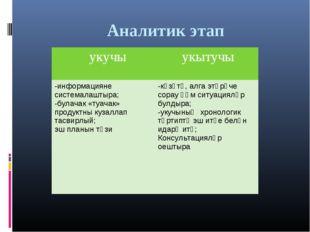 Аналитик этап укучы укытучы -информацияне системалаштыра; -булачак «туачак»