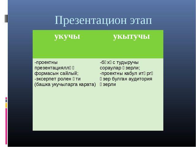Презентацион этап укучы укытучы -проектны презентациялләү формасын сайлый;...