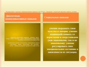Формирование социально-коммуникативных навыков есть процесс, связанный с отра
