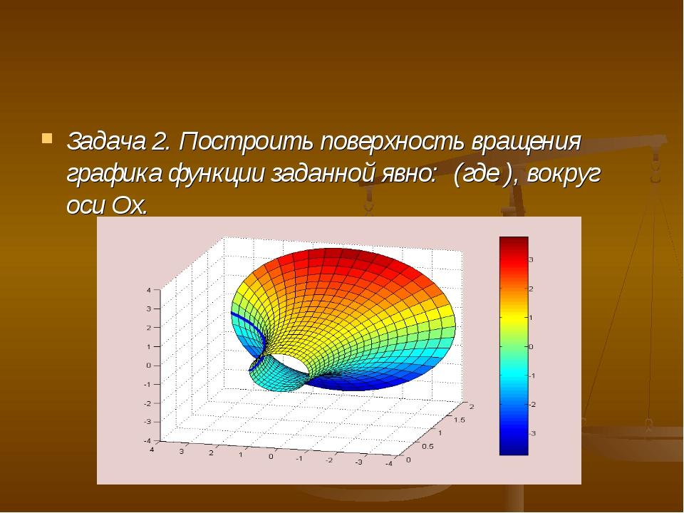 Задача 2. Построить поверхность вращения графика функции заданной явно: (где...