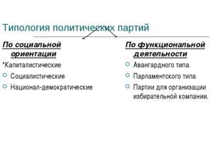 Типология политических партий По социальной ориентации *Капиталистические Соц