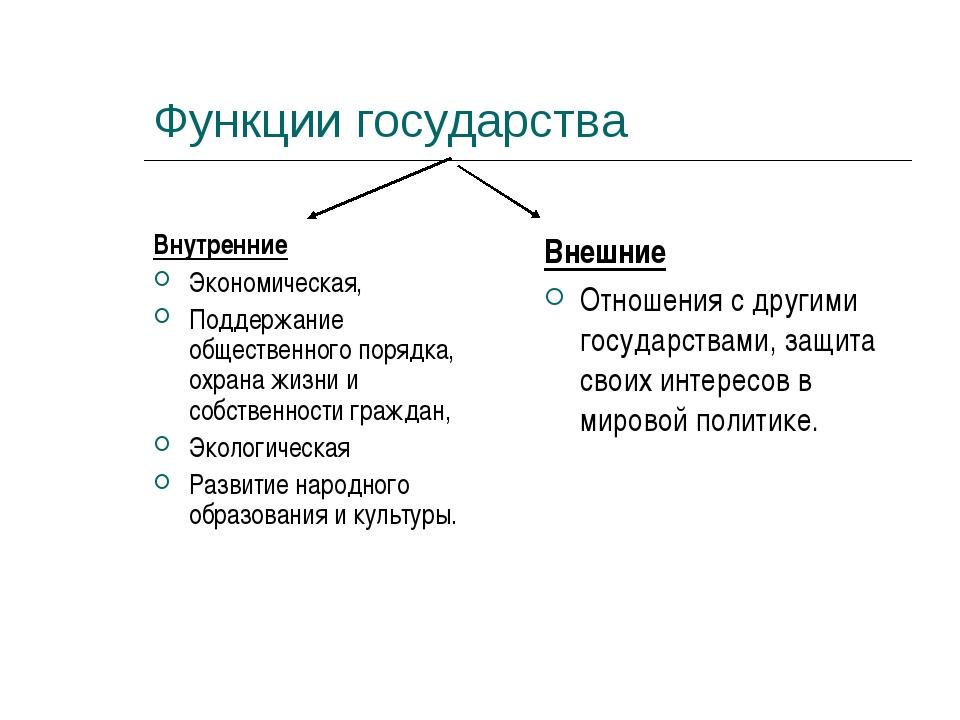Функции государства Внутренние Экономическая, Поддержание общественного поряд...