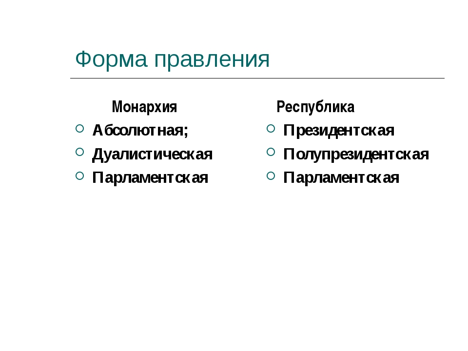 Форма правления Монархия Абсолютная; Дуалистическая Парламентская Республика...