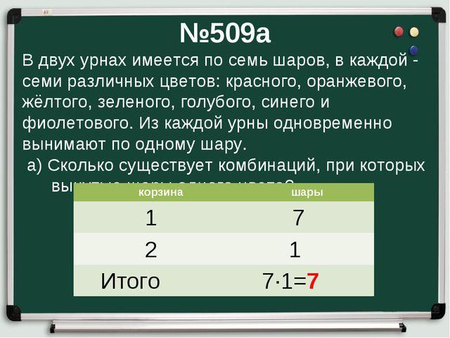 №509а В двух урнах имеется по семь шаров, в каждой - семи различных цветов: к...