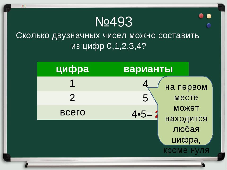 №493 Сколько двузначных чисел можно составить из цифр 0,1,2,3,4? 4•5= 20 4 5...