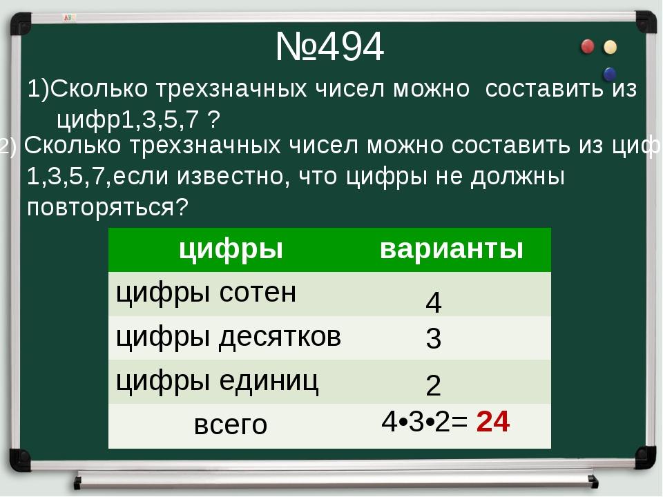 №494 1)Сколько трехзначных чисел можно составить из цифр1,3,5,7 ? 2) Сколько...