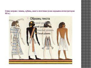 Слева направо: ливиец, нубиец, азиат и египтянин (кожа окрашена иллюстратором