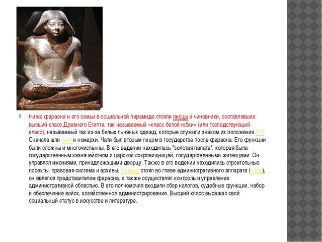 Ниже фараона и его семьи в социальной пирамиде стояли писцы и чиновники, сос...