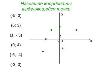 0 х у 1 1 (-5; 0) (6; 3) (1; - 3) (0; 4) (-6; -4) (-3; 3) Назовите координаты