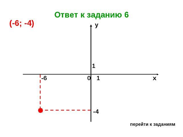 Ответ к заданию 6 перейти к заданиям х у 0 1 1 (-6; -4) -6 -4...