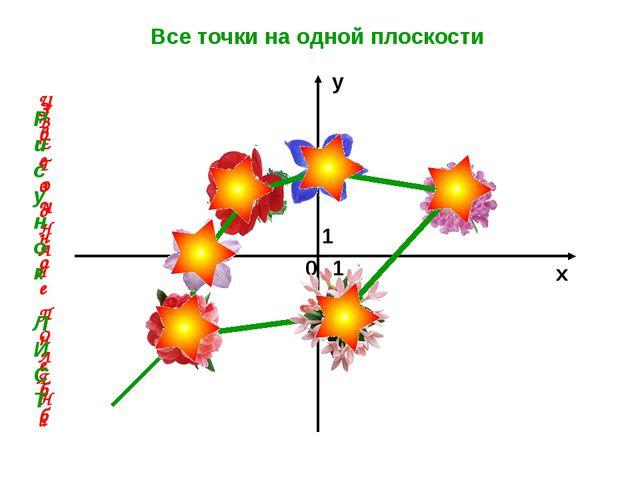 Все точки на одной плоскости 0 х у 1 1 Ц В Е Т О Ч Н А Я П О Л Я Н а З в е з...