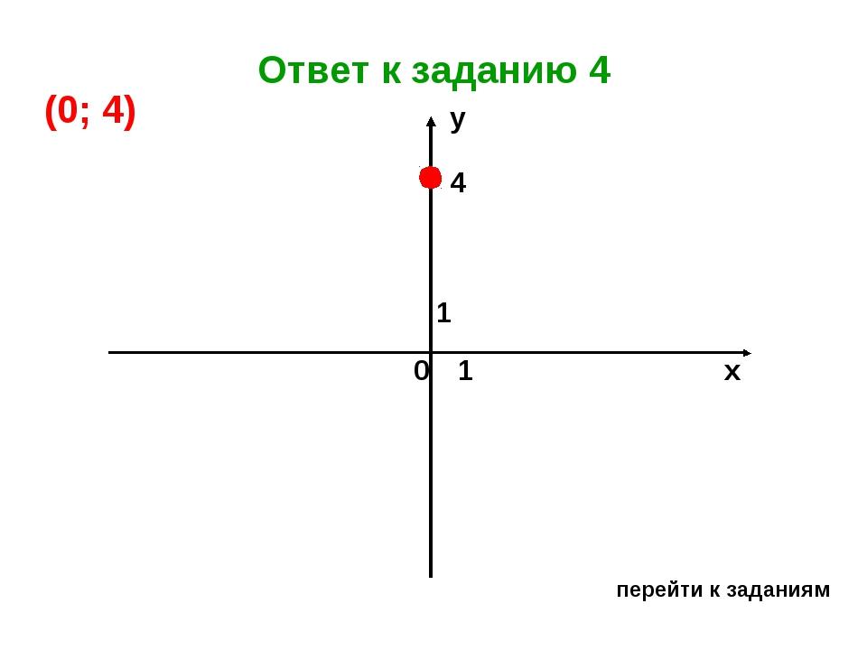 Ответ к заданию 4 перейти к заданиям х у 0 1 1 4 (0; 4)...