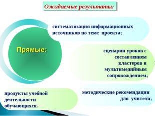 систематизация информационных источников по теме проекта; сценарии уроков с с