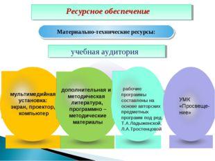 Diagram PowerPoint 2002+ Материально-технические ресурсы: мультимедийная уста