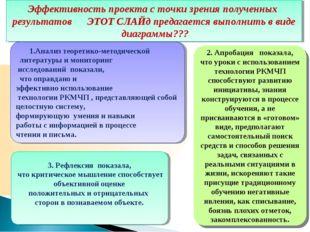 Diagram 1.Анализ теоретико-методической литературы и мониторинг исследований